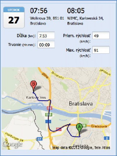 GPS monitoring - popis jízd, vedení Knihy jízd