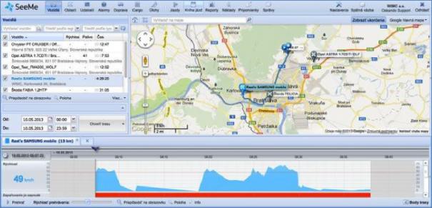 GPS Monitoring průběh trasy
