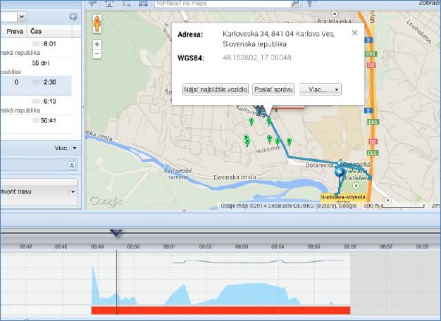 GPS přesná trasa vozidla do požadovaného cíle
