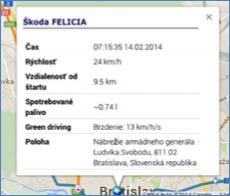 sledování chování řidiče během jízdy, GPS monotoring